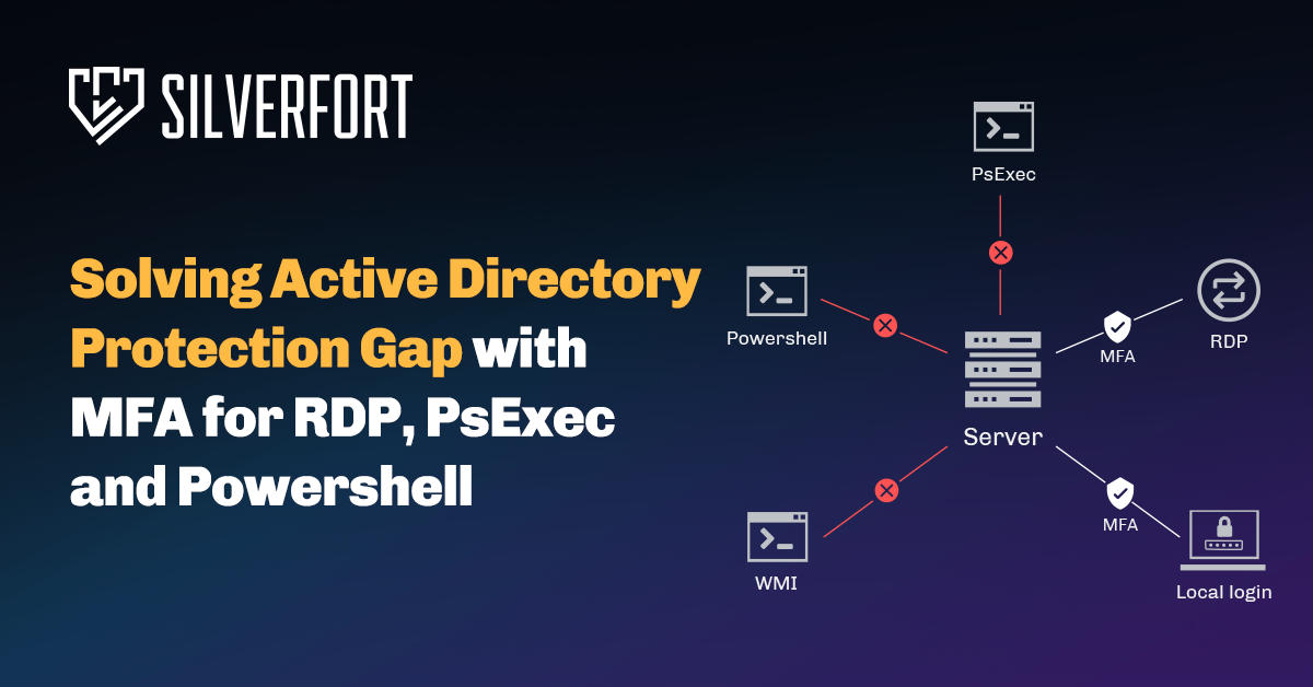 Solving Active Directory Protection Gap